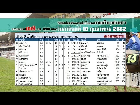 Horse Racing in Thailand   10 Feb 2019  ม้าแข่งเที่ยว 8 ชั้น 6